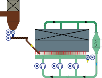 Cocoa powder stabilizing system CPSS